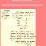 1886.05.04.78 décès de 1881à1885